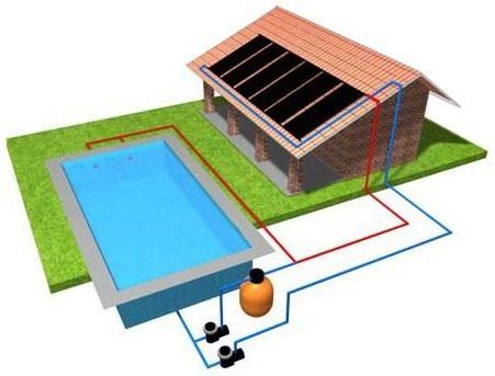esquema climatizar solar de piscina