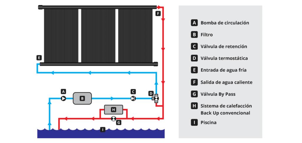 diagrama climatizador piscina